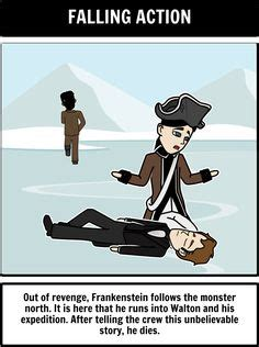 Thesis Statement for Frankenstein? Yahoo Answers